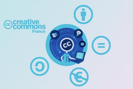 Creative Commons France